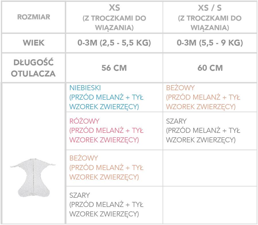 tabelka-rozmiarow-otulaczy-od-0-3-miesiecy